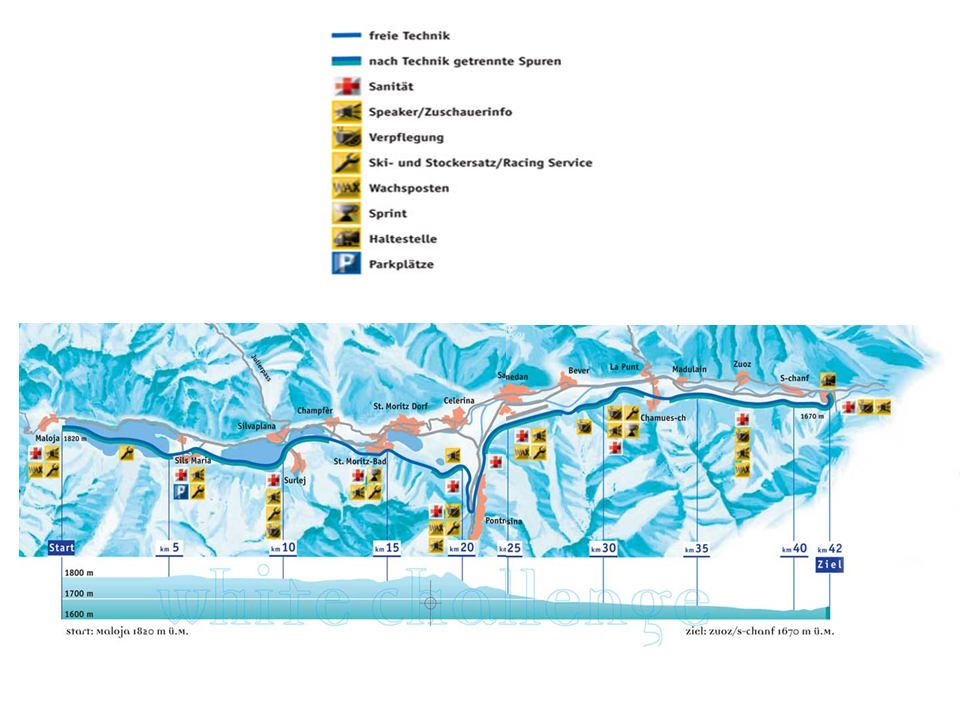 plan de la course Engadin